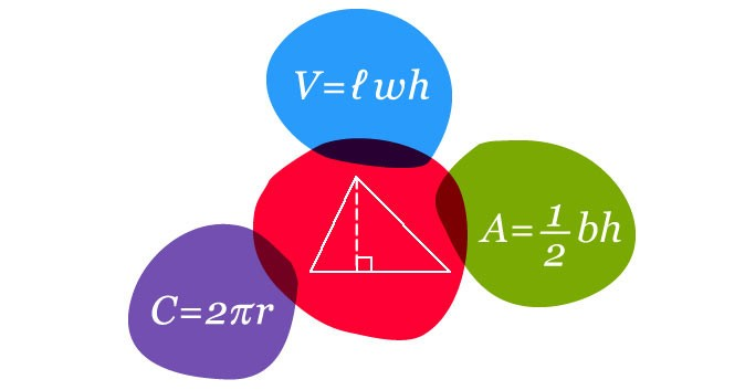 formulas importantes gmat exam