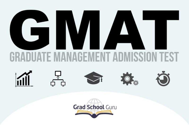 ¿En qué consiste el examen GMAT?