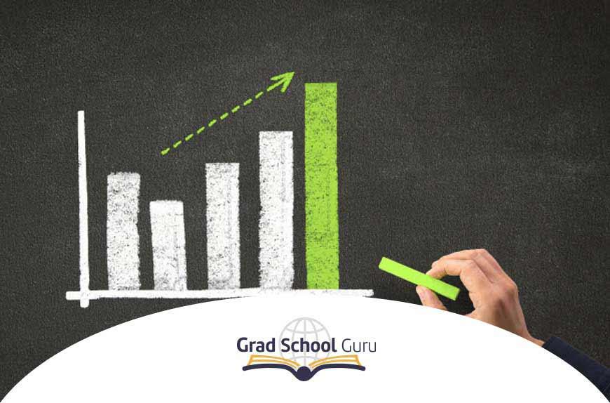¿Cómo calcular el Retorno de la Inversión en un MBA?